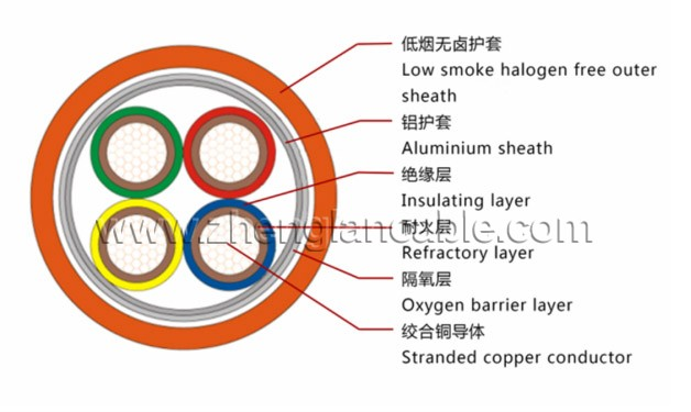 Zhenglan Cable Technology Co., Ltd